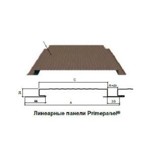 Primepanel